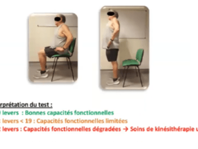 Test one-minute sit & stand
