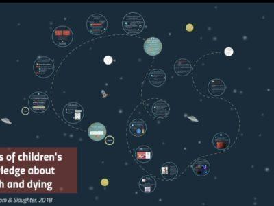 La mort expliquée aux enfants